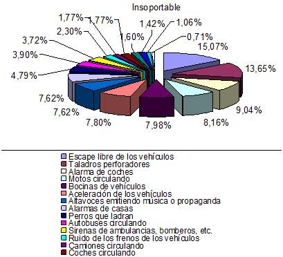 grafica encuestas 1