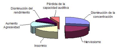 grafica encuestas 2